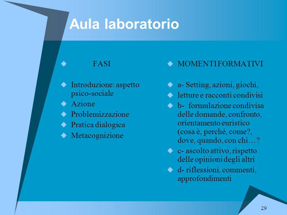29 Aula laboratorio  FASI  Introduzione: aspetto psico-sociale  Azione  Problemizzazione  Pratica dialogica  Metacognizione  MOMENTI FORMATIVI