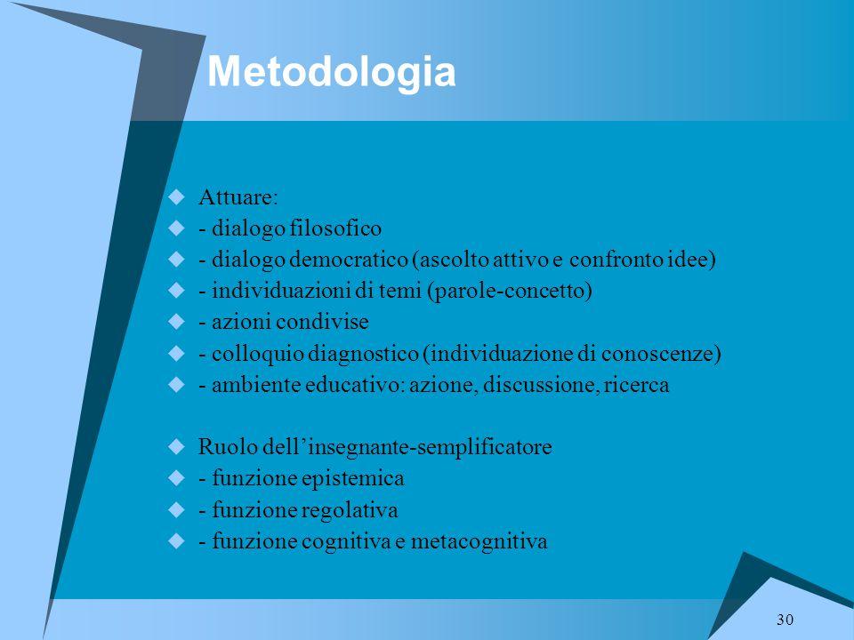 30 Metodologia  Attuare:  - dialogo filosofico  - dialogo democratico (ascolto attivo e confronto idee)  - individuazioni di temi (parole-concetto