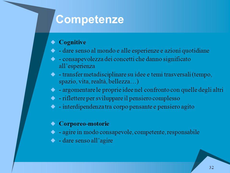 32 Competenze  Cognitive  - dare senso al mondo e alle esperienze e azioni quotidiane  - consapevolezza dei concetti che danno significato all'espe
