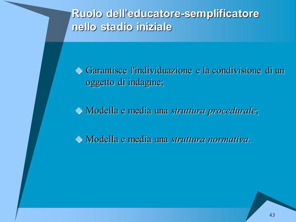 43 Ruolo dell'educatore-semplificatore nello stadio iniziale  Garantisce l'individuazione e la condivisione di un oggetto di indagine;  Modella e me