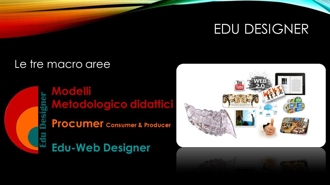 Modelli Metodologico didattici Le tre macro aree Procumer Consumer & Producer Edu-Web Designer EDU DESIGNER