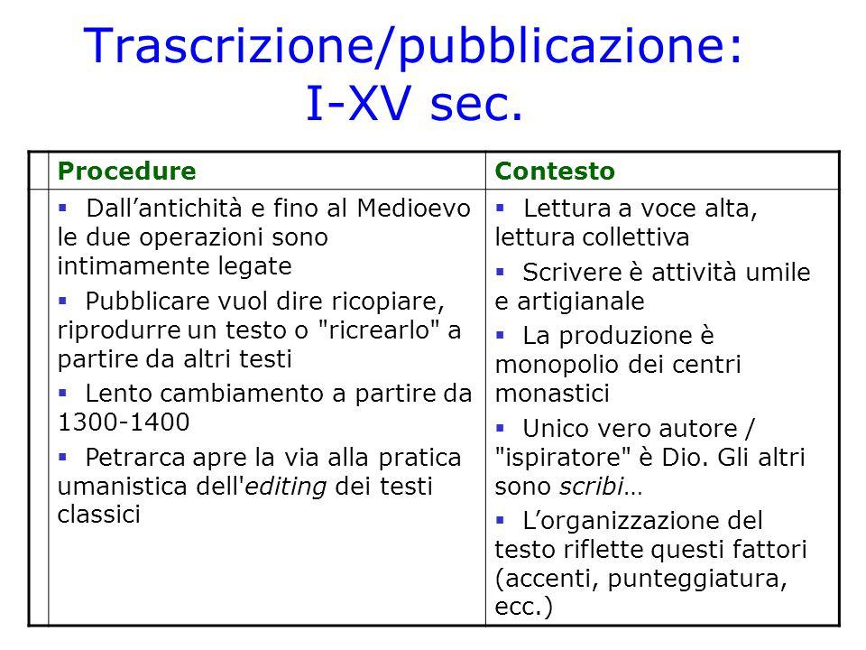 Trascrizione/pubblicazione: I-XV sec. ProcedureContesto  Dall'antichità e fino al Medioevo le due operazioni sono intimamente legate  Pubblicare vuo