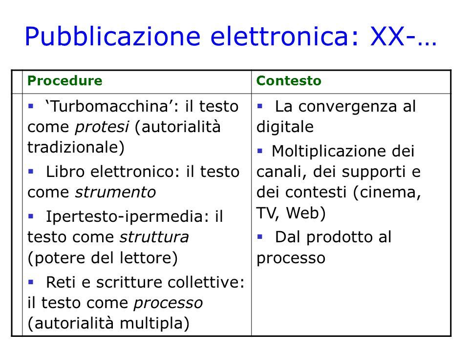 Pubblicazione elettronica: XX-… ProcedureContesto  'Turbomacchina': il testo come protesi (autorialità tradizionale)  Libro elettronico: il testo co