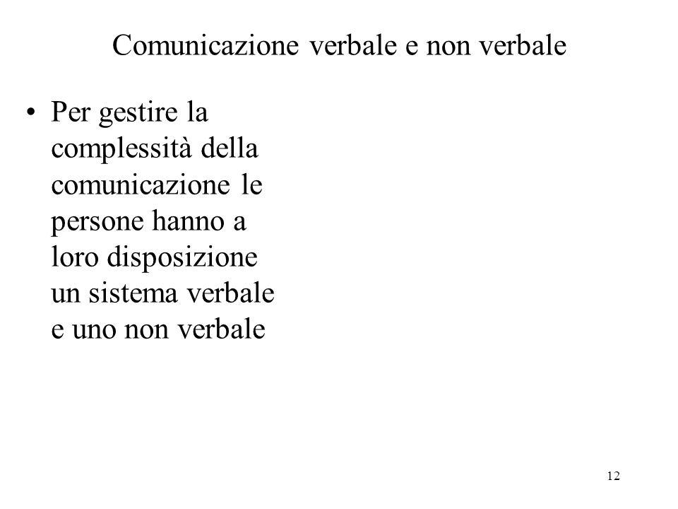 12 Comunicazione verbale e non verbale Per gestire la complessità della comunicazione le persone hanno a loro disposizione un sistema verbale e uno no