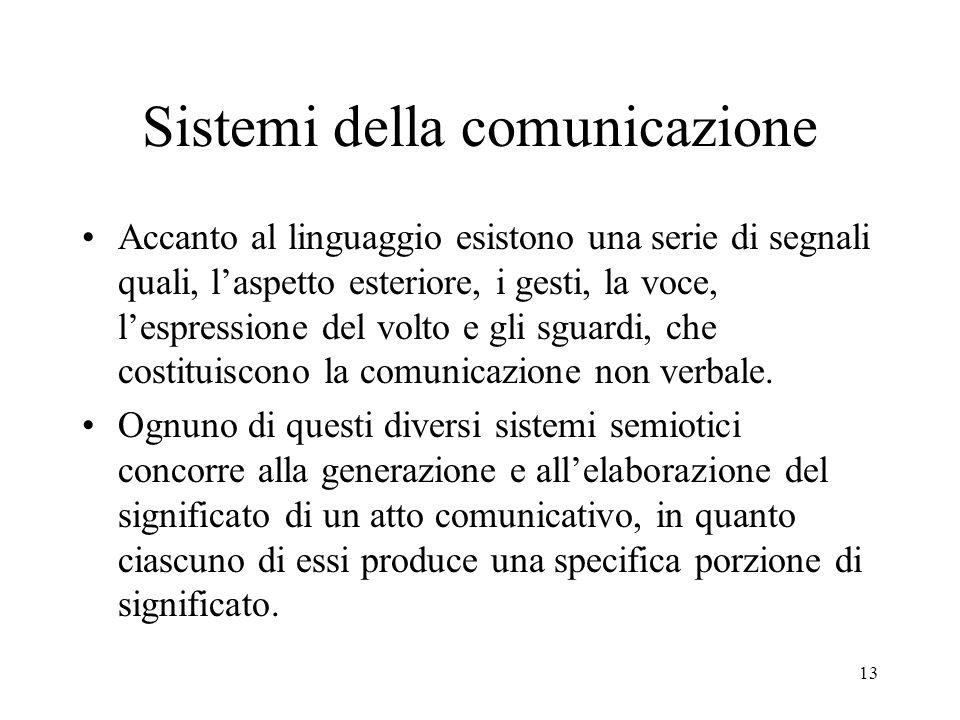 13 Sistemi della comunicazione Accanto al linguaggio esistono una serie di segnali quali, l'aspetto esteriore, i gesti, la voce, l'espressione del vol
