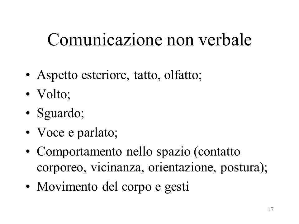 17 Comunicazione non verbale Aspetto esteriore, tatto, olfatto; Volto; Sguardo; Voce e parlato; Comportamento nello spazio (contatto corporeo, vicinan