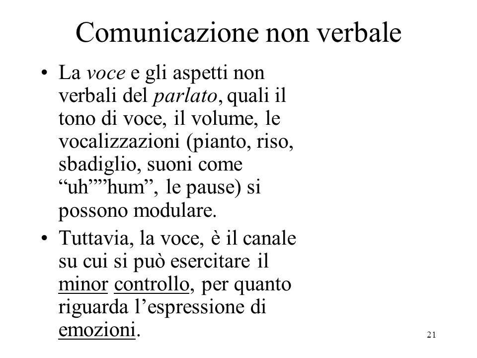 21 Comunicazione non verbale La voce e gli aspetti non verbali del parlato, quali il tono di voce, il volume, le vocalizzazioni (pianto, riso, sbadigl