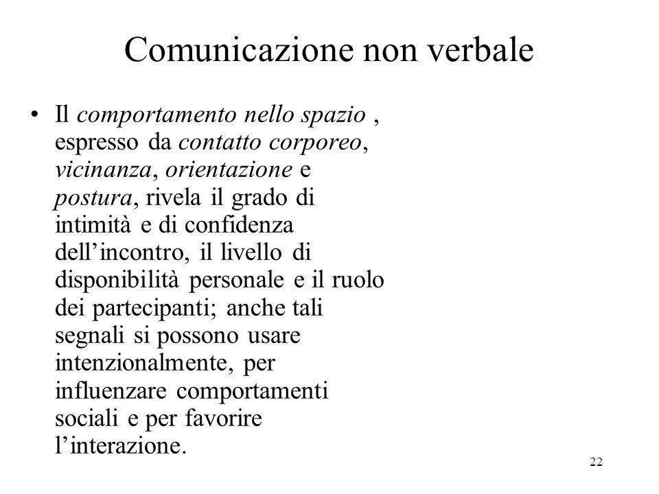 22 Comunicazione non verbale Il comportamento nello spazio, espresso da contatto corporeo, vicinanza, orientazione e postura, rivela il grado di intim