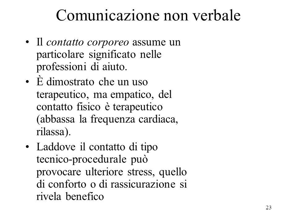 23 Comunicazione non verbale Il contatto corporeo assume un particolare significato nelle professioni di aiuto. È dimostrato che un uso terapeutico, m