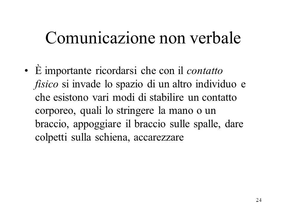 24 Comunicazione non verbale È importante ricordarsi che con il contatto fisico si invade lo spazio di un altro individuo e che esistono vari modi di