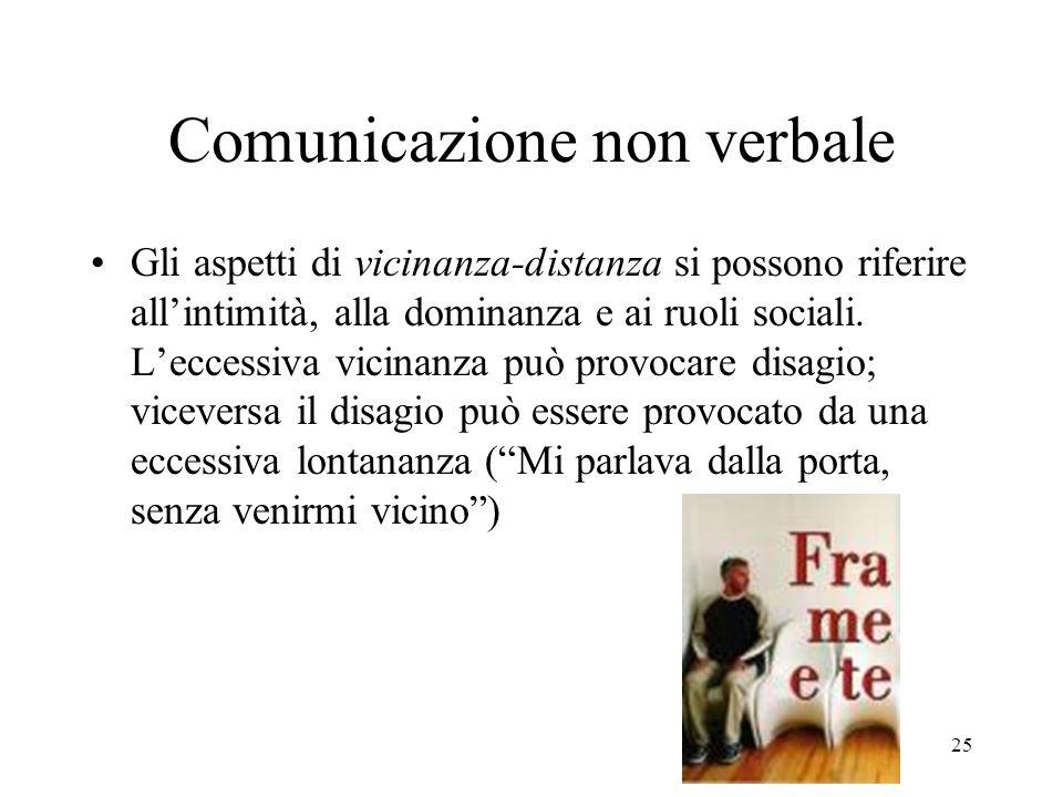 25 Comunicazione non verbale Gli aspetti di vicinanza-distanza si possono riferire all'intimità, alla dominanza e ai ruoli sociali. L'eccessiva vicina