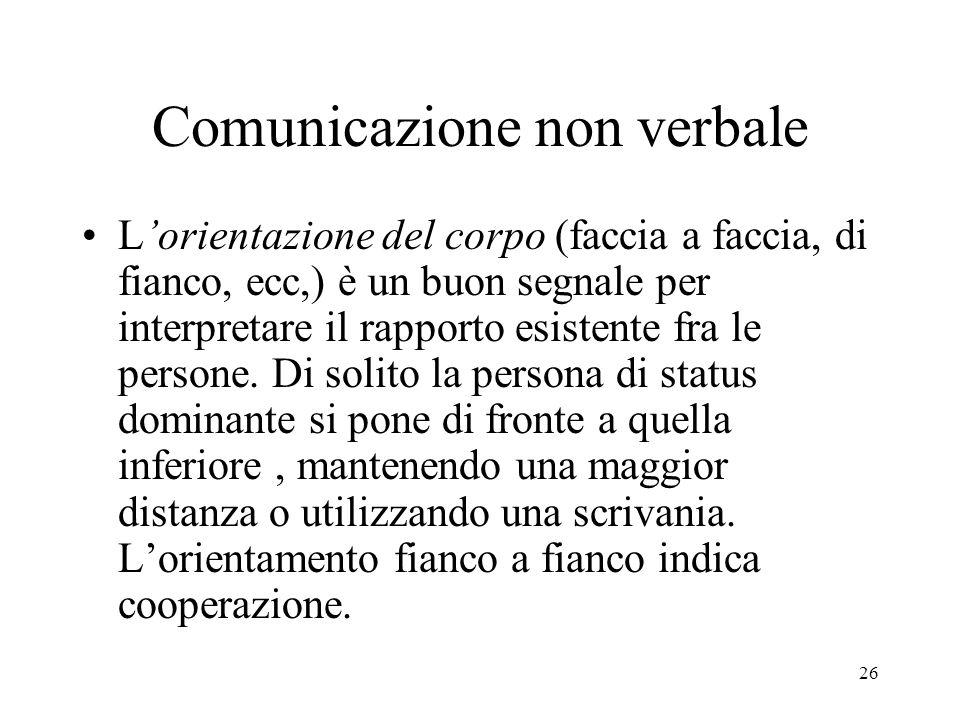 26 Comunicazione non verbale L'orientazione del corpo (faccia a faccia, di fianco, ecc,) è un buon segnale per interpretare il rapporto esistente fra