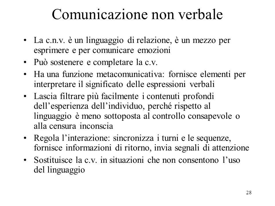 28 Comunicazione non verbale La c.n.v. è un linguaggio di relazione, è un mezzo per esprimere e per comunicare emozioni Può sostenere e completare la
