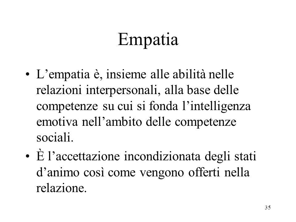 35 Empatia L'empatia è, insieme alle abilità nelle relazioni interpersonali, alla base delle competenze su cui si fonda l'intelligenza emotiva nell'am