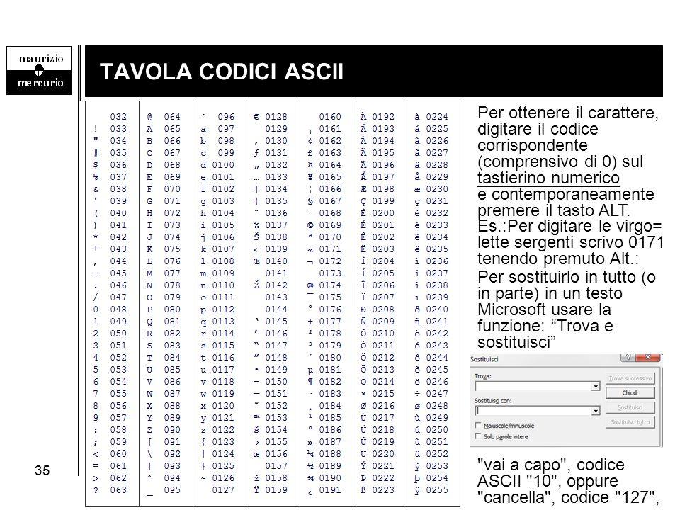 35 TAVOLA CODICI ASCII Per ottenere il carattere, digitare il codice corrispondente (comprensivo di 0) sul tastierino numerico e contemporaneamente pr