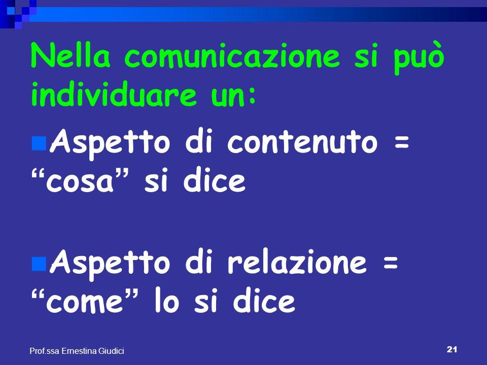 """21 Prof.ssa Ernestina Giudici Nella comunicazione si può individuare un: Aspetto di contenuto = """" cosa """" si dice Aspetto di relazione = """" come """" lo si"""