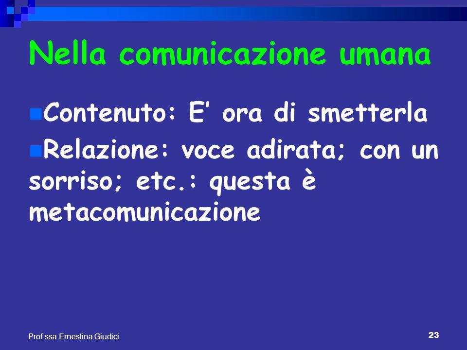 23 Prof.ssa Ernestina Giudici Nella comunicazione umana Contenuto: E' ora di smetterla Relazione: voce adirata; con un sorriso; etc.: questa è metacom