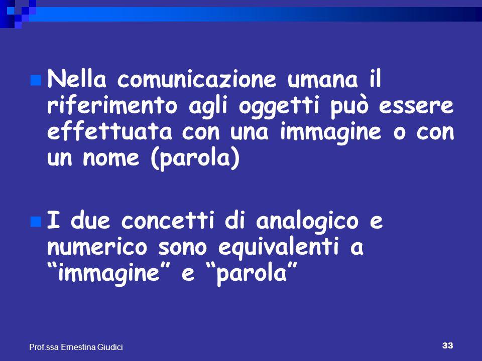 33 Prof.ssa Ernestina Giudici Nella comunicazione umana il riferimento agli oggetti può essere effettuata con una immagine o con un nome (parola) I du