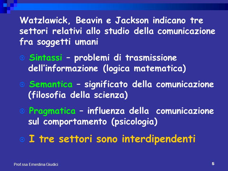5 Prof.ssa Ernestina Giudici Watzlawick, Beavin e Jackson indicano tre settori relativi allo studio della comunicazione fra soggetti umani  Sintassi