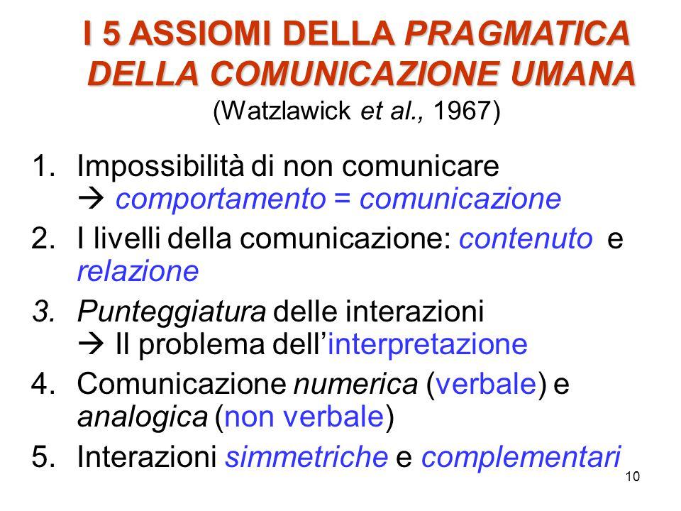 10 I 5 ASSIOMI DELLA PRAGMATICA DELLA COMUNICAZIONE UMANA I 5 ASSIOMI DELLA PRAGMATICA DELLA COMUNICAZIONE UMANA (Watzlawick et al., 1967) 1.Impossibi