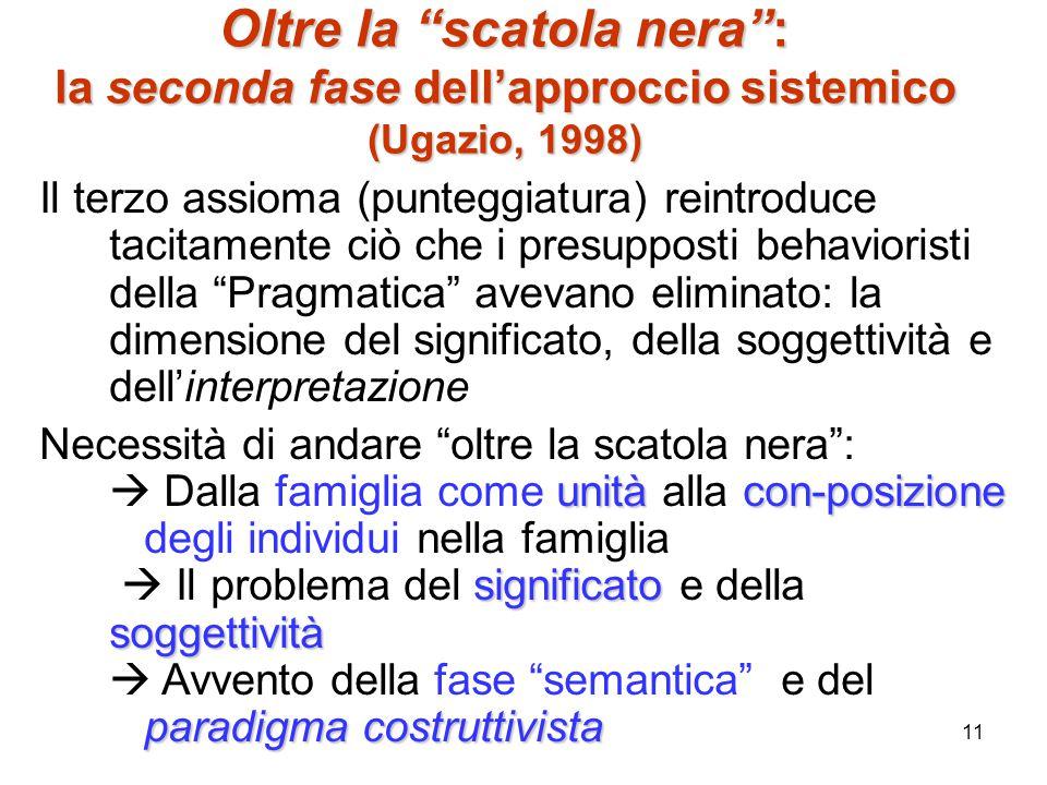 """11 Il terzo assioma (punteggiatura) reintroduce tacitamente ciò che i presupposti behavioristi della """"Pragmatica"""" avevano eliminato: la dimensione del"""