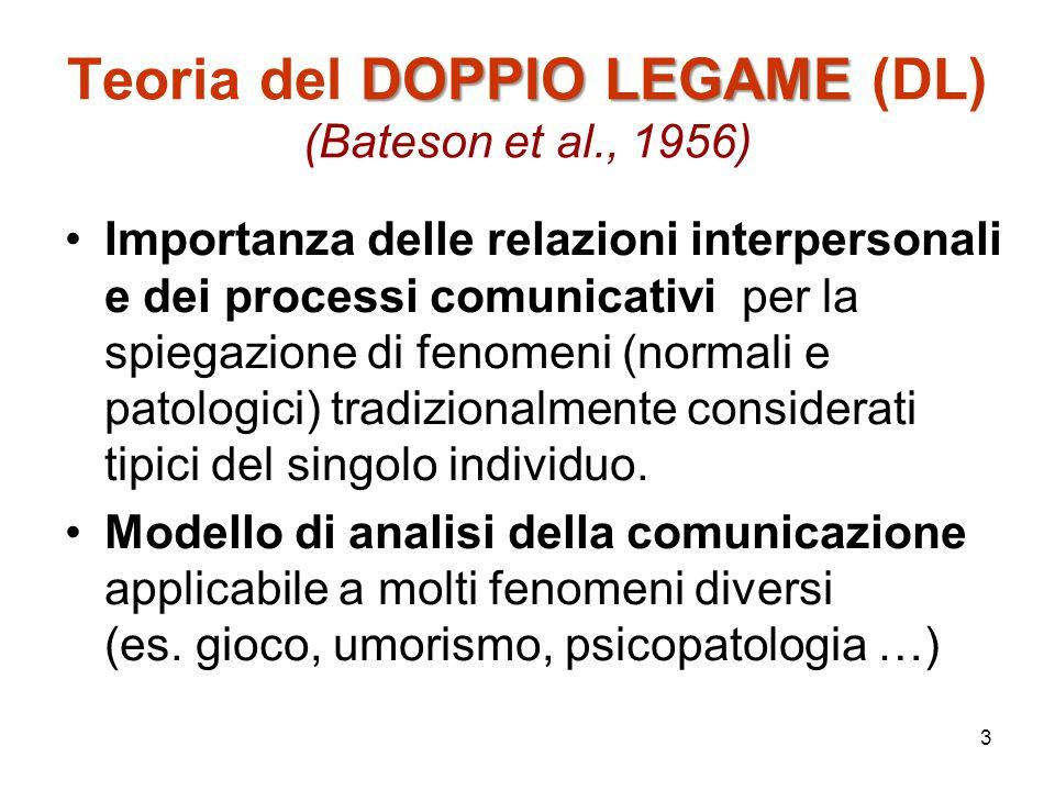 3 DOPPIO LEGAME Teoria del DOPPIO LEGAME (DL) (Bateson et al., 1956) Importanza delle relazioni interpersonali e dei processi comunicativi per la spie