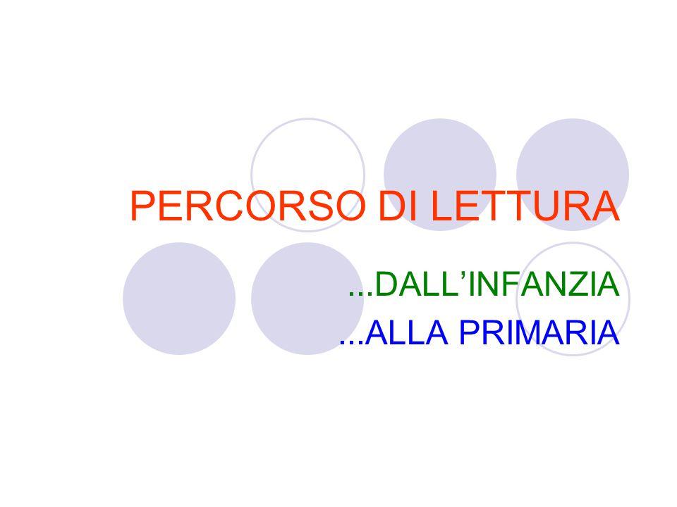 PERCORSO DI LETTURA...DALL'INFANZIA...ALLA PRIMARIA