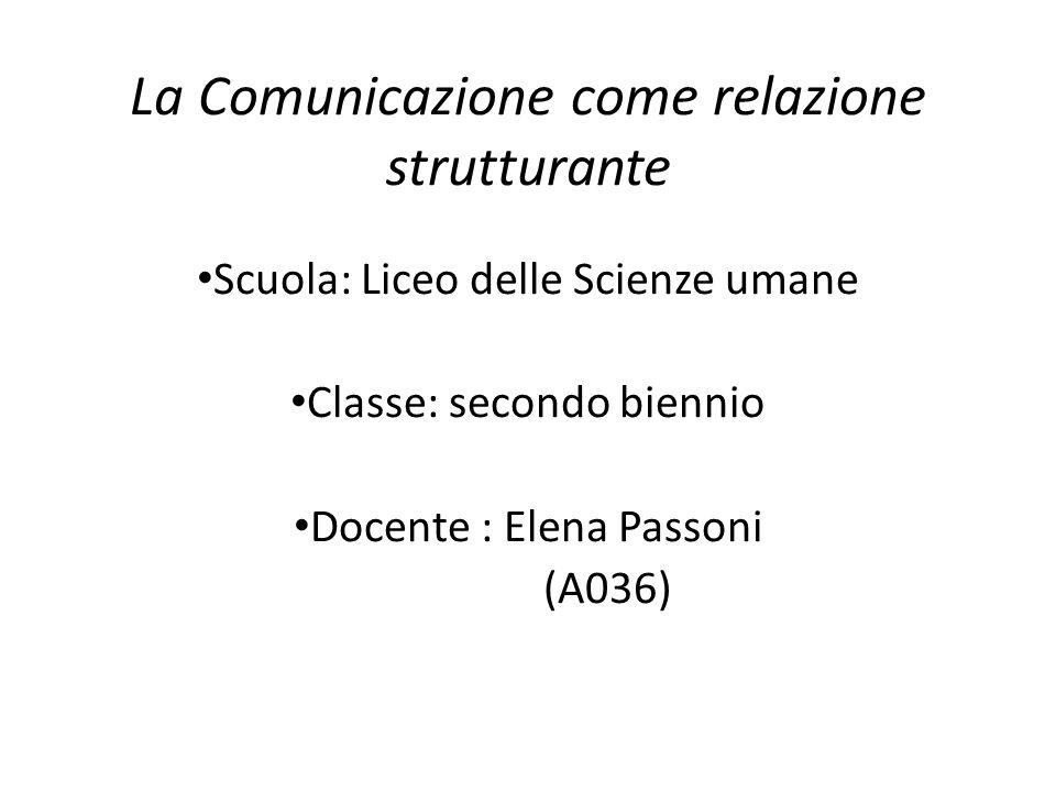 La Comunicazione come relazione strutturante Scuola: Liceo delle Scienze umane Classe: secondo biennio Docente : Elena Passoni (A036)