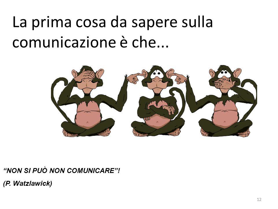 """12 La prima cosa da sapere sulla comunicazione è che... """"NON SI PUÒ NON COMUNICARE""""! (P. Watzlawick)"""