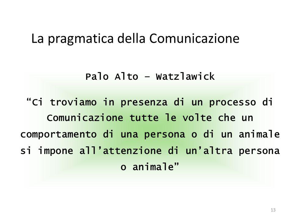 """13 La pragmatica della Comunicazione Palo Alto – Watzlawick """"Ci troviamo in presenza di un processo di Comunicazione tutte le volte che un comportamen"""