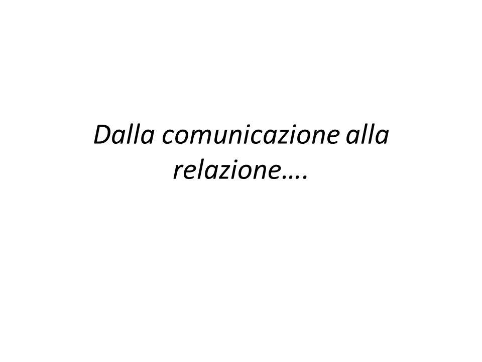 Dalla comunicazione alla relazione….