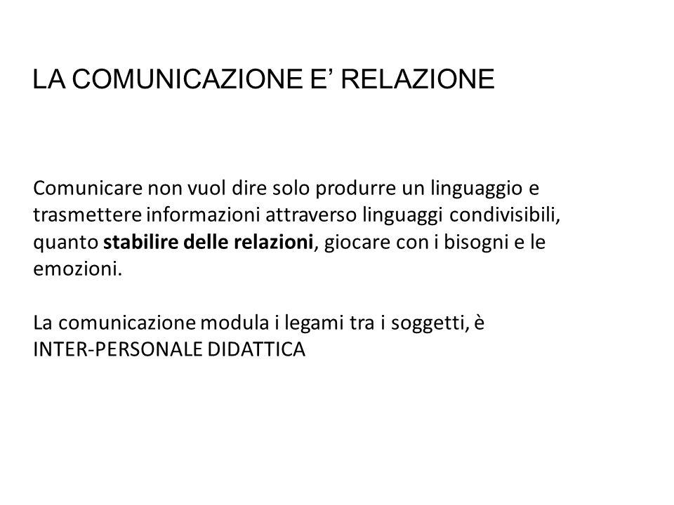 LA COMUNICAZIONE E' RELAZIONE Comunicare non vuol dire solo produrre un linguaggio e trasmettere informazioni attraverso linguaggi condivisibili, quan