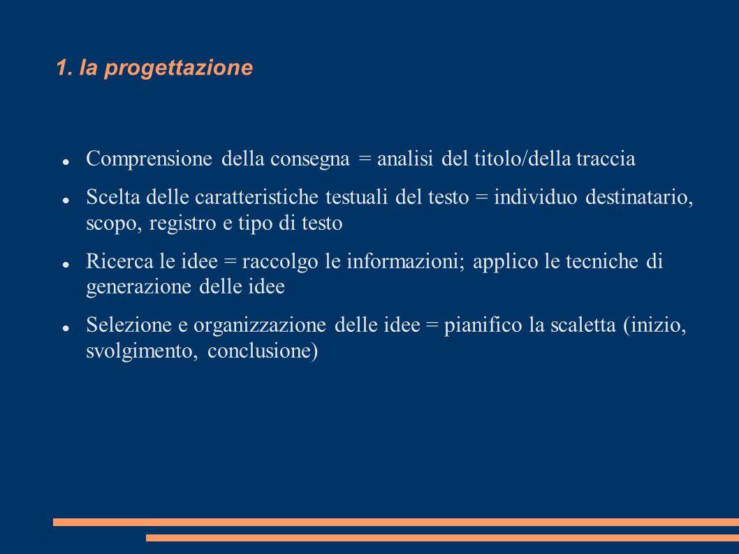 1. la progettazione Comprensione della consegna = analisi del titolo/della traccia Scelta delle caratteristiche testuali del testo = individuo destina