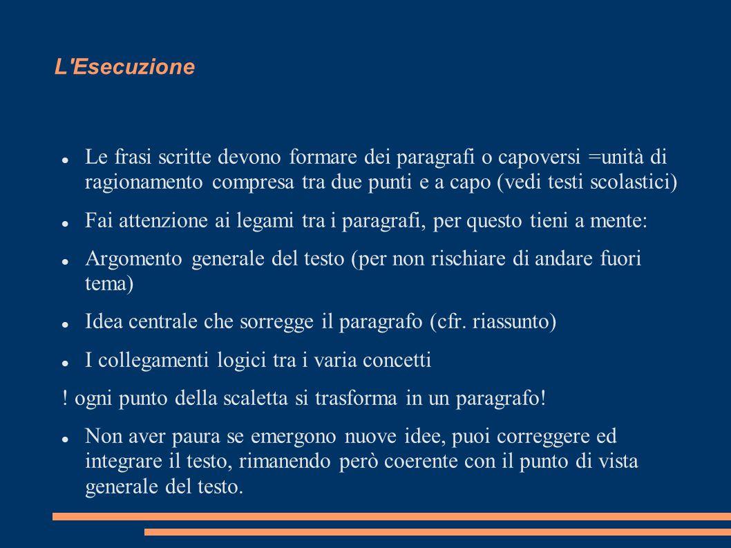L'Esecuzione Le frasi scritte devono formare dei paragrafi o capoversi =unità di ragionamento compresa tra due punti e a capo (vedi testi scolastici)