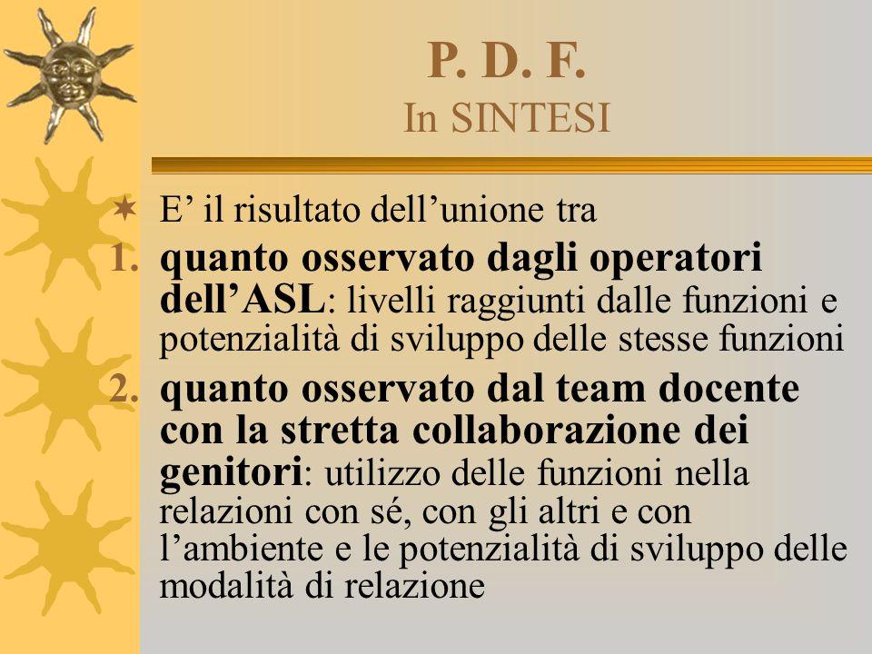 P. D. F. In SINTESI  E' il risultato dell'unione tra 1. quanto osservato dagli operatori dell'ASL : livelli raggiunti dalle funzioni e potenzialità d