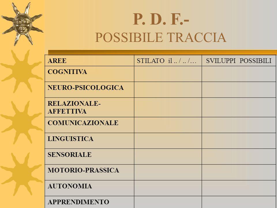 P. D. F.- POSSIBILE TRACCIA AREESTILATO il.. /.. /…SVILUPPI POSSIBILI COGNITIVA NEURO-PSICOLOGICA RELAZIONALE- AFFETTIVA COMUNICAZIONALE LINGUISTICA S