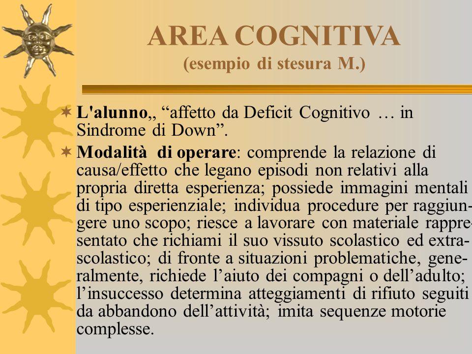"""AREA COGNITIVA (esempio di stesura M.)  L'alunno,, """"affetto da Deficit Cognitivo … in Sindrome di Down"""".  Modalità di operare: comprende la relazion"""