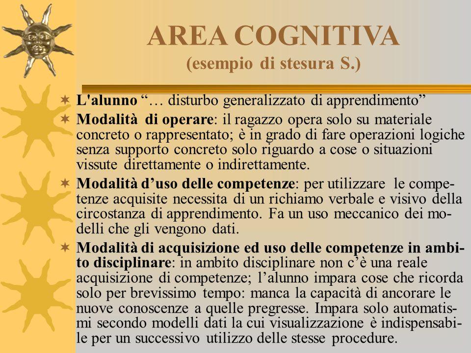 """AREA COGNITIVA (esempio di stesura S.)  L'alunno """"… disturbo generalizzato di apprendimento""""  Modalità di operare: il ragazzo opera solo su material"""