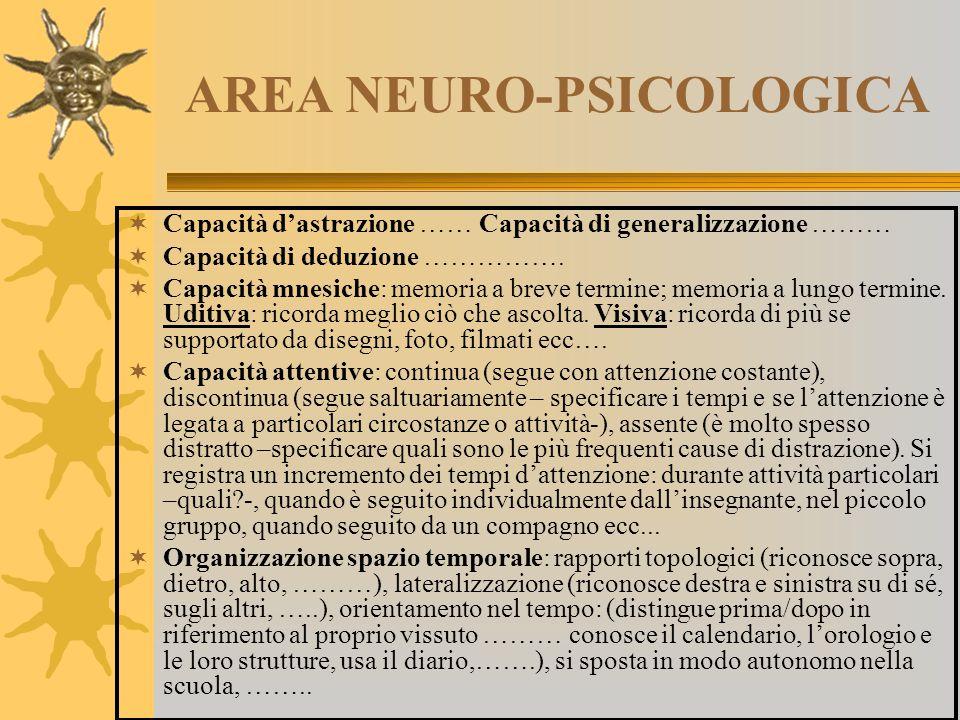 AREA NEURO-PSICOLOGICA  Capacità d'astrazione …… Capacità di generalizzazione ………  Capacità di deduzione …………….  Capacità mnesiche: memoria a breve