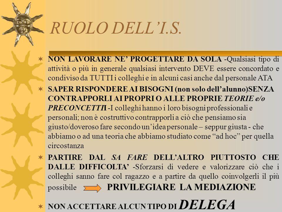 RUOLO DELL'I.S.