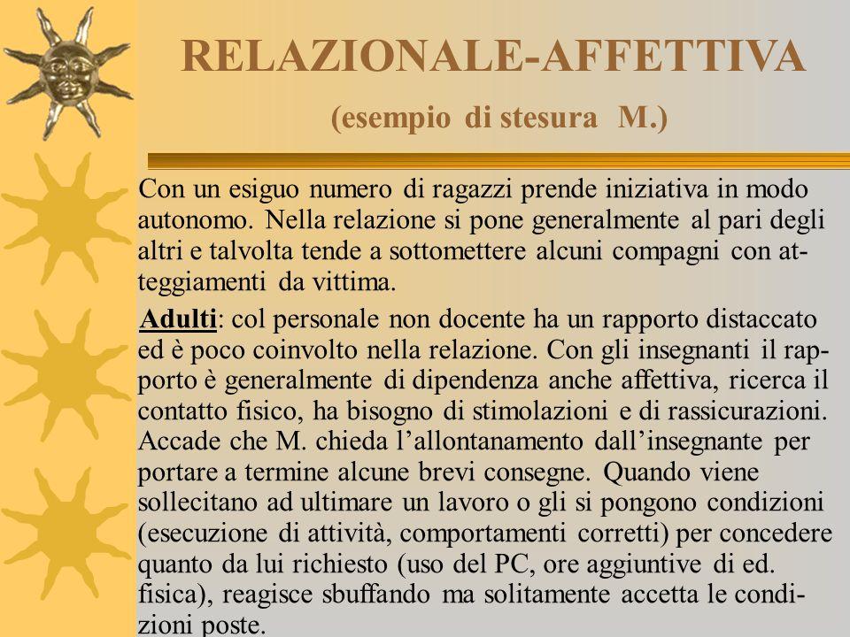 RELAZIONALE-AFFETTIVA (esempio di stesura M.) Con un esiguo numero di ragazzi prende iniziativa in modo autonomo. Nella relazione si pone generalmente