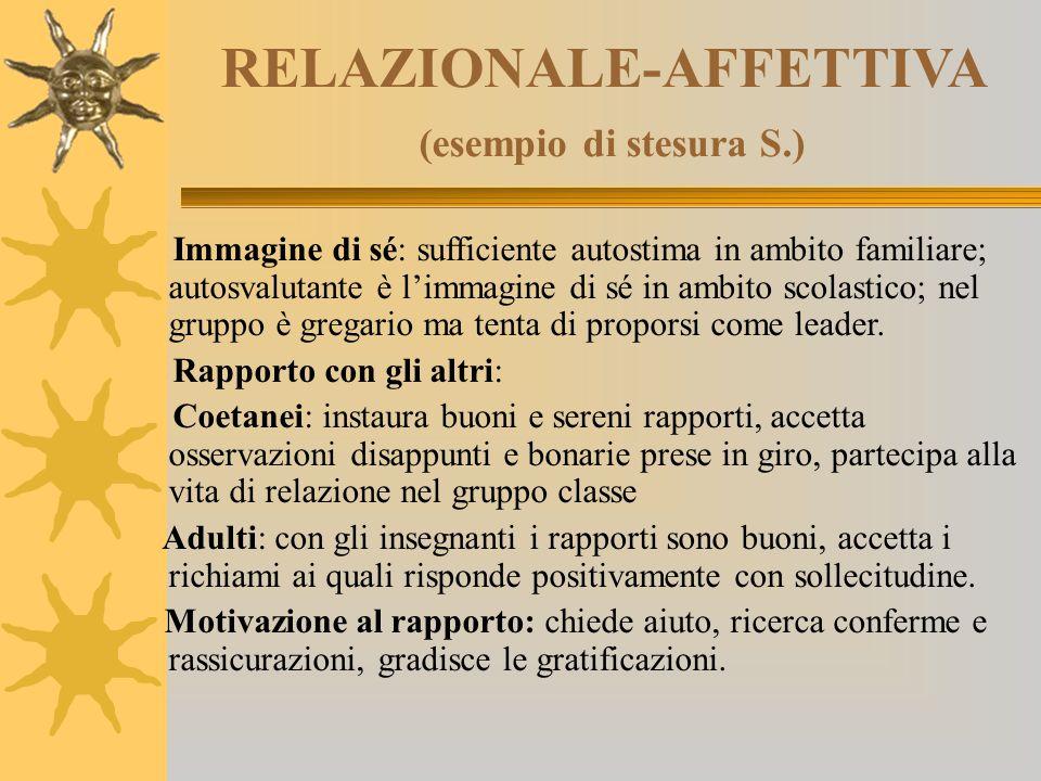 RELAZIONALE-AFFETTIVA (esempio di stesura S.) Immagine di sé: sufficiente autostima in ambito familiare; autosvalutante è l'immagine di sé in ambito s
