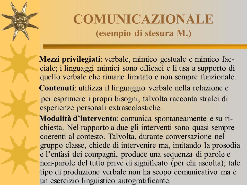 COMUNICAZIONALE (esempio di stesura M.) Mezzi privilegiati: verbale, mimico gestuale e mimico fac- ciale; i linguaggi mimici sono efficaci e li usa a