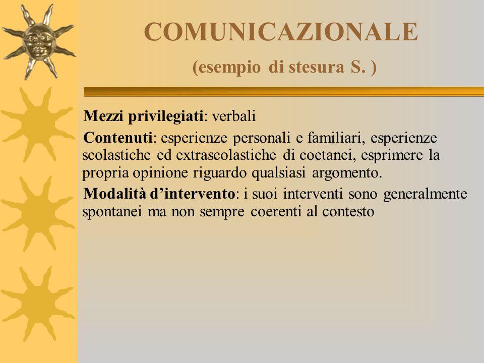COMUNICAZIONALE (esempio di stesura S. ) Mezzi privilegiati: verbali Contenuti: esperienze personali e familiari, esperienze scolastiche ed extrascola