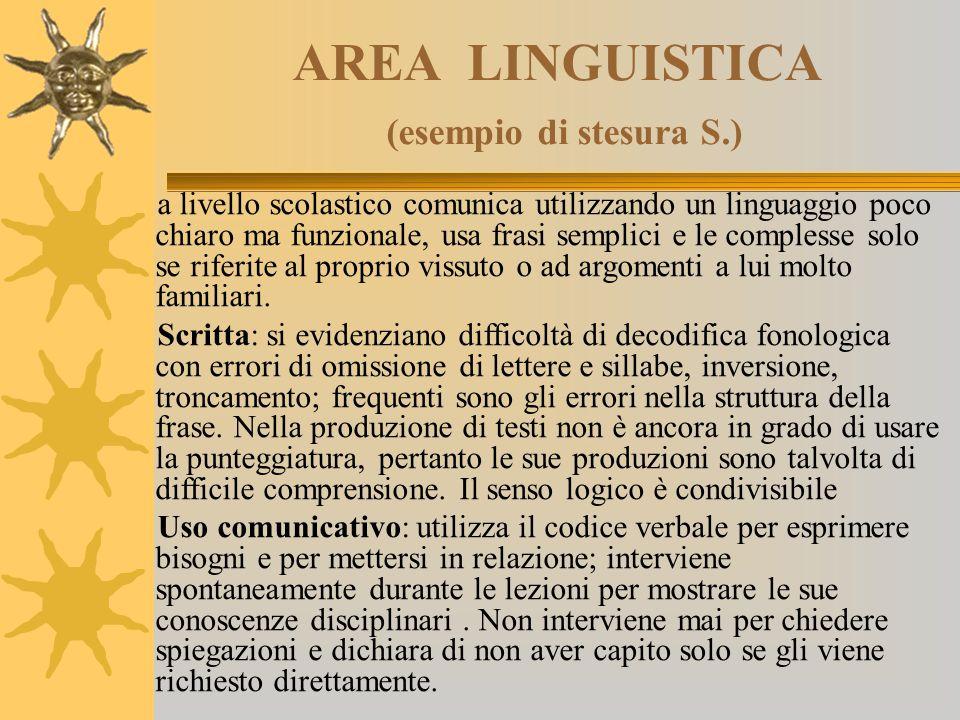 AREA LINGUISTICA (esempio di stesura S.) a livello scolastico comunica utilizzando un linguaggio poco chiaro ma funzionale, usa frasi semplici e le co
