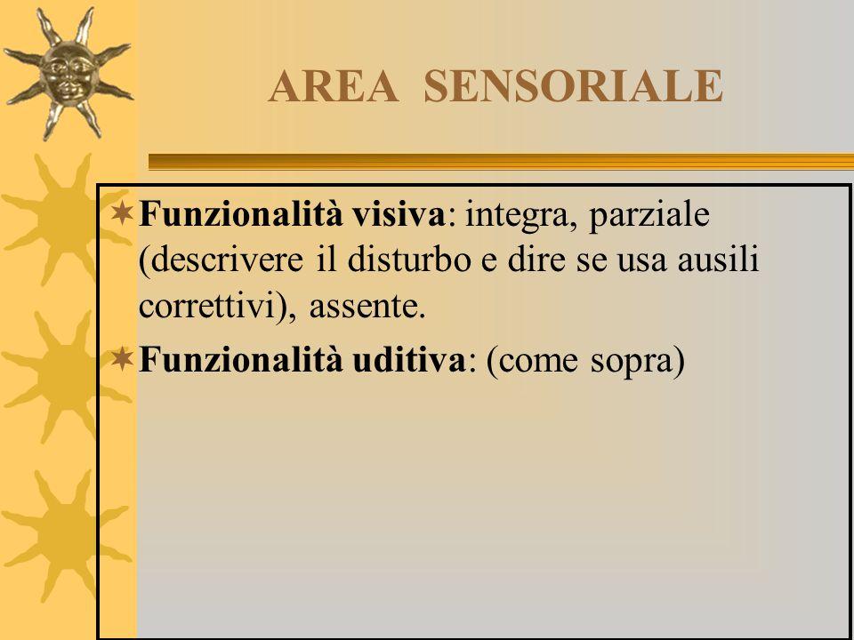 AREA SENSORIALE  Funzionalità visiva: integra, parziale (descrivere il disturbo e dire se usa ausili correttivi), assente.  Funzionalità uditiva: (c