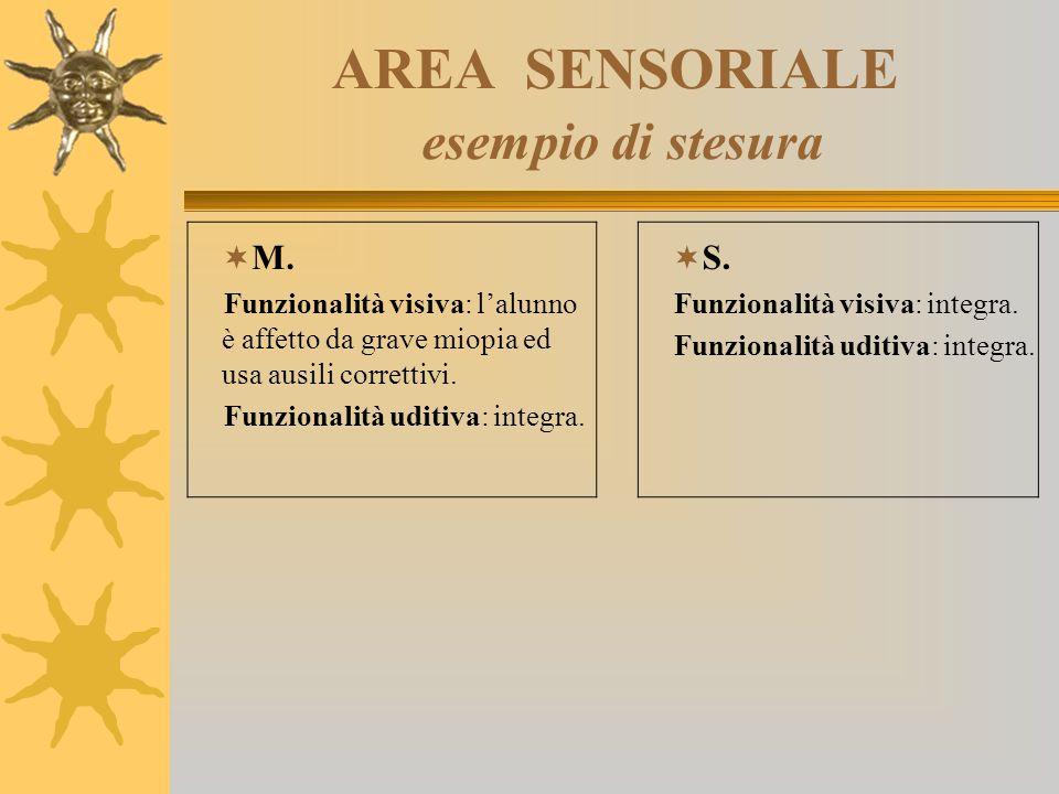 AREA SENSORIALE esempio di stesura  M. Funzionalità visiva: l'alunno è affetto da grave miopia ed usa ausili correttivi. Funzionalità uditiva: integr