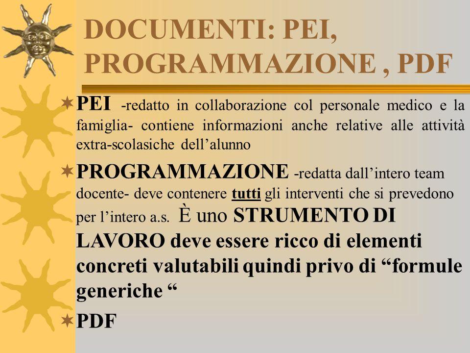 DOCUMENTI: PEI, PROGRAMMAZIONE, PDF  PEI -redatto in collaborazione col personale medico e la famiglia- contiene informazioni anche relative alle att