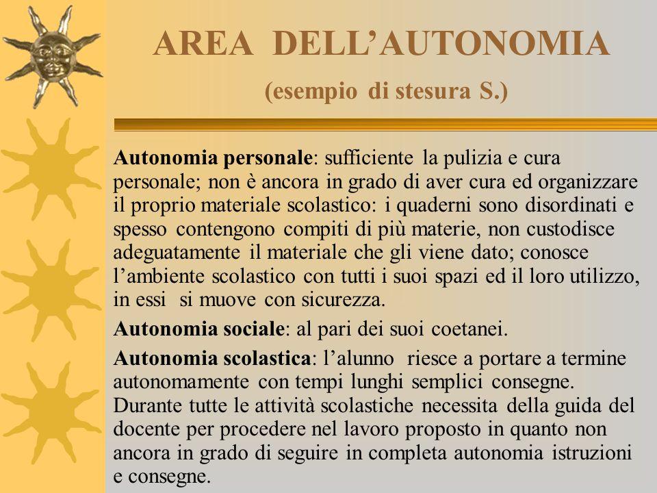 AREA DELL'AUTONOMIA (esempio di stesura S.) Autonomia personale: sufficiente la pulizia e cura personale; non è ancora in grado di aver cura ed organi