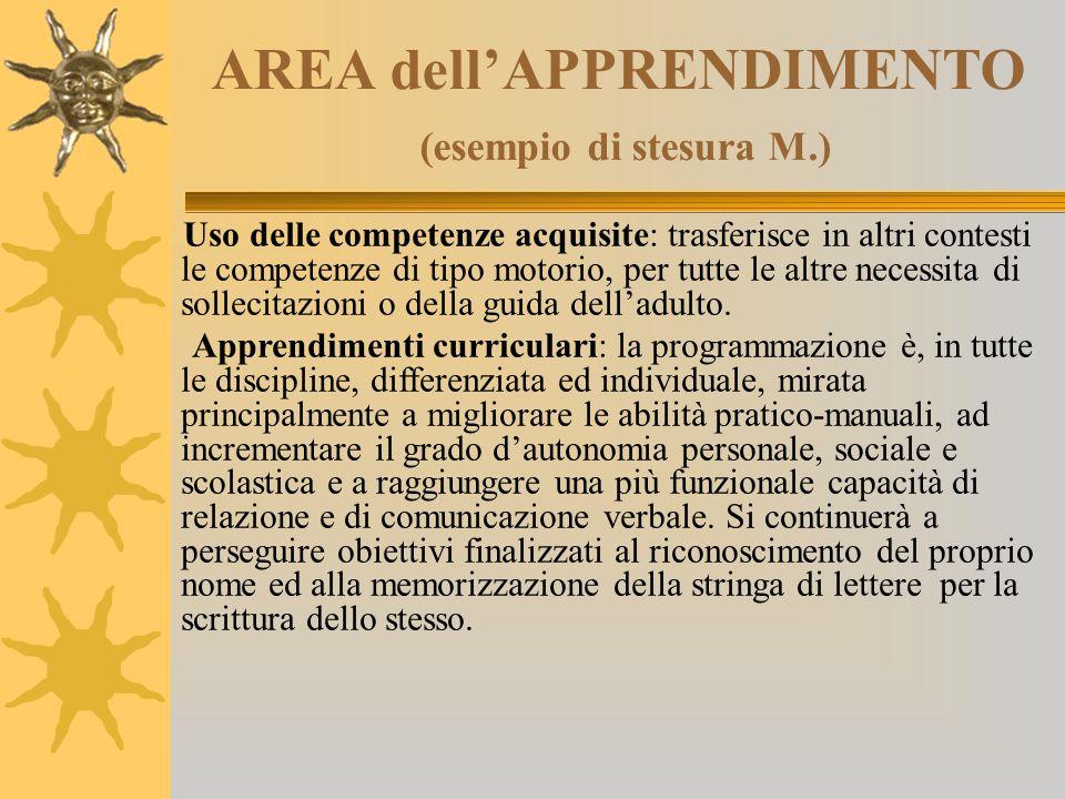 AREA dell'APPRENDIMENTO (esempio di stesura M.) Uso delle competenze acquisite: trasferisce in altri contesti le competenze di tipo motorio, per tutte